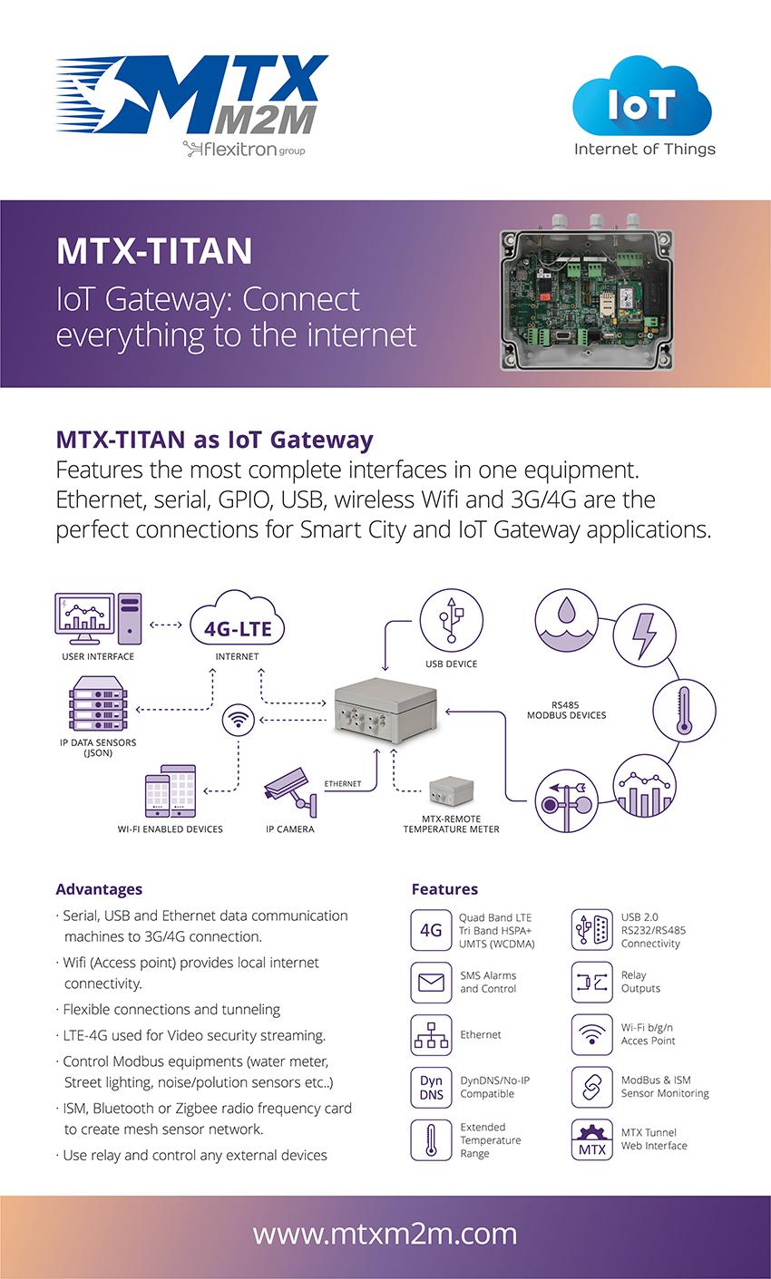 MTX-TITAN como IoT gateway